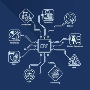 ERP & CRM SOLUTIONS